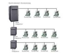 Apa sih yang dimaksud jaringan komputer beserta perangkat ...